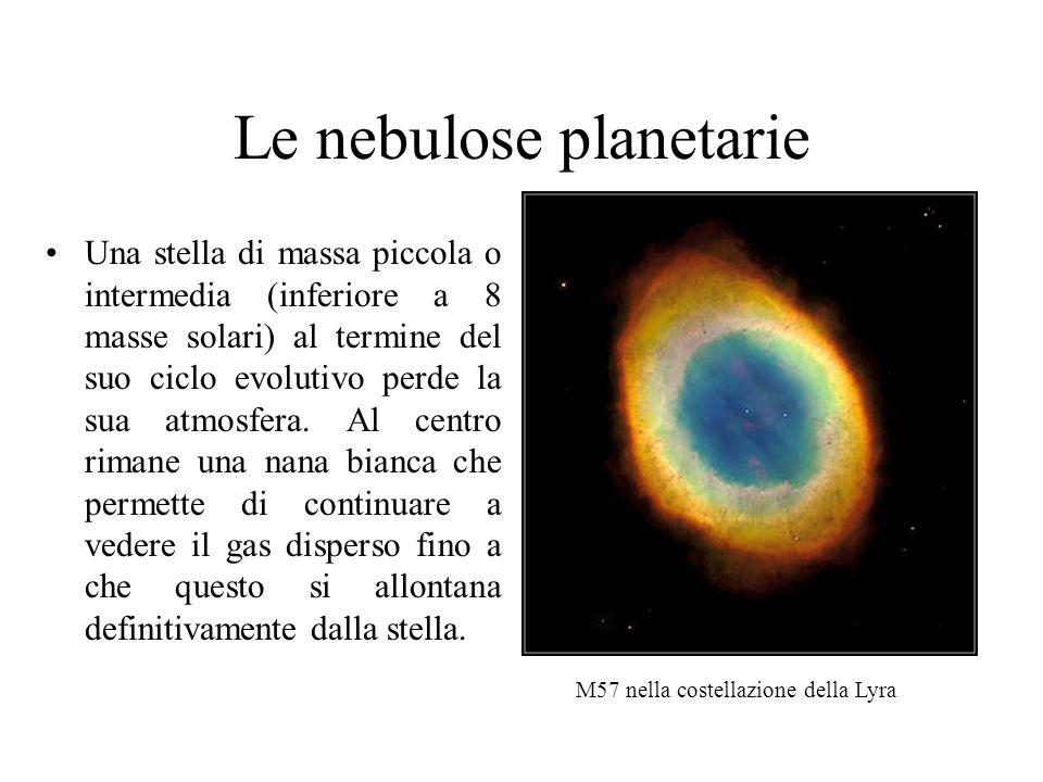 Le nebulose planetarie Una stella di massa piccola o intermedia (inferiore a 8 masse solari) al termine del suo ciclo evolutivo perde la sua atmosfera.