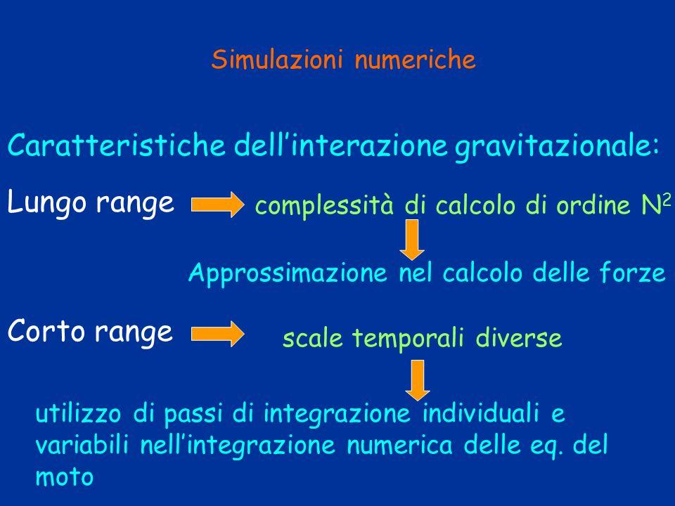 Simulazioni numeriche Caratteristiche dellinterazione gravitazionale: scale temporali diverse complessità di calcolo di ordine N 2 utilizzo di passi d