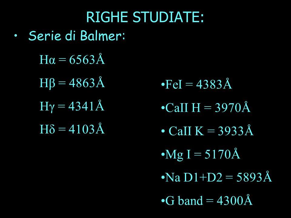 Serie di Balmer: Hα = 6563Å Hβ = 4863Å Hγ = 4341Å Hδ = 4103Å FeI = 4383Å CaII H = 3970Å CaII K = 3933Å Mg I = 5170Å Na D1+D2 = 5893Å G band = 4300Å RIGHE STUDIATE: