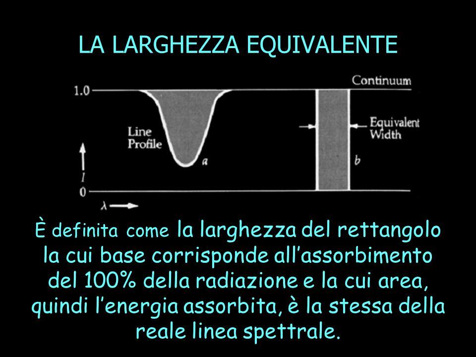 È definita come la larghezza del rettangolo la cui base corrisponde allassorbimento del 100% della radiazione e la cui area, quindi lenergia assorbita, è la stessa della reale linea spettrale.