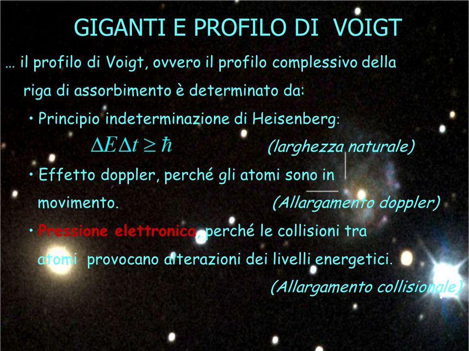 … il profilo di Voigt, ovvero il profilo complessivo della riga di assorbimento è determinato da: Principio indeterminazione di Heisenberg : (larghezza naturale) Effetto doppler, perché gli atomi sono in movimento.