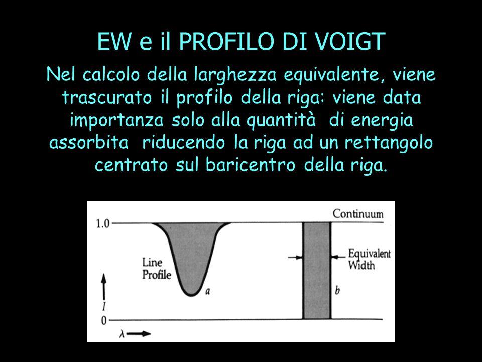 EW e il PROFILO DI VOIGT Nel calcolo della larghezza equivalente, viene trascurato il profilo della riga: viene data importanza solo alla quantità di energia assorbita riducendo la riga ad un rettangolo centrato sul baricentro della riga.