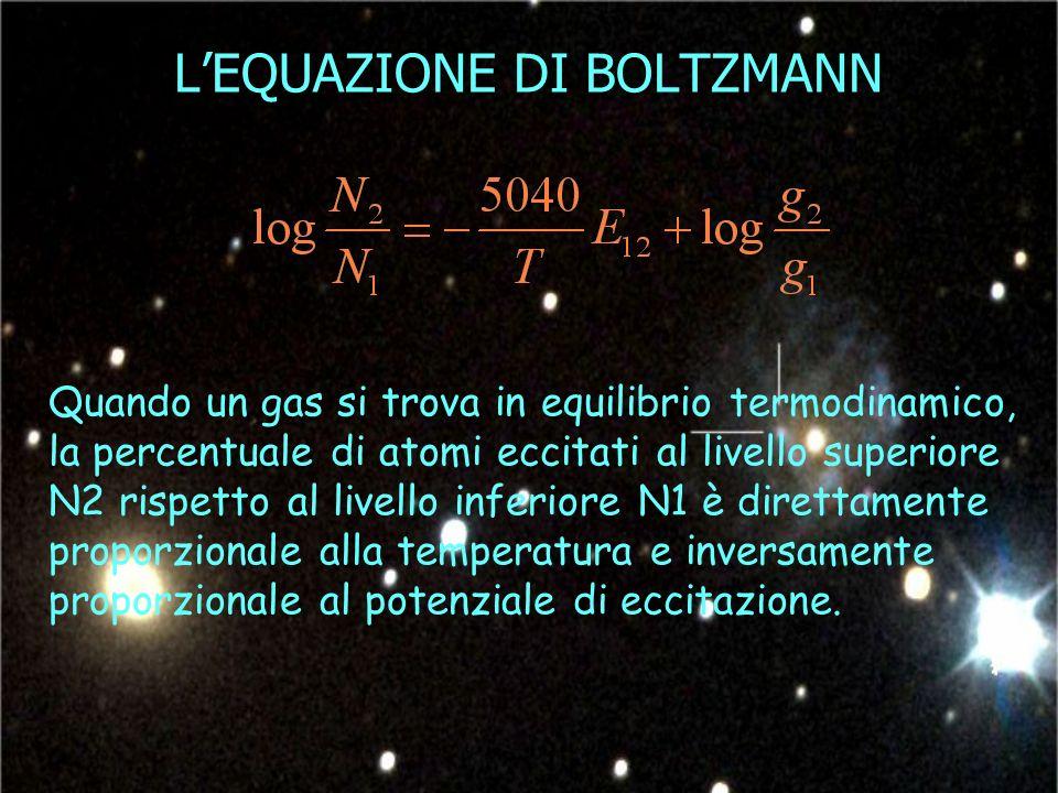 Quando un gas si trova in equilibrio termodinamico, la percentuale di atomi eccitati al livello superiore N2 rispetto al livello inferiore N1 è direttamente proporzionale alla temperatura e inversamente proporzionale al potenziale di eccitazione.