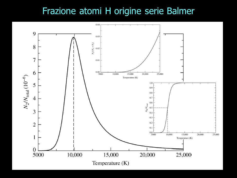 Frazione atomi H origine serie Balmer