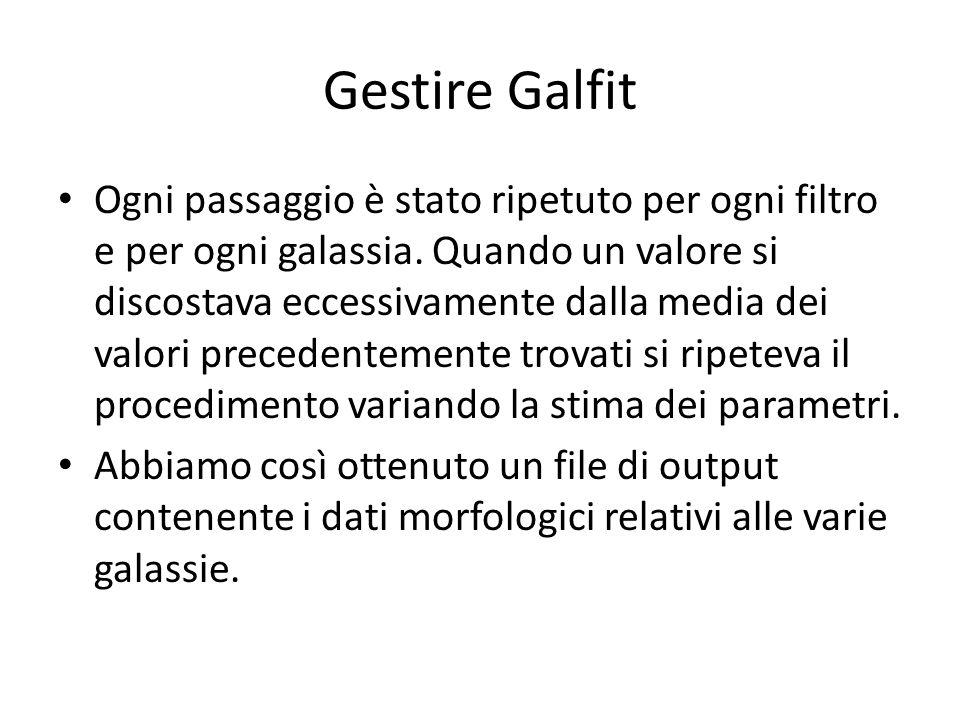 Gestire Galfit Ogni passaggio è stato ripetuto per ogni filtro e per ogni galassia. Quando un valore si discostava eccessivamente dalla media dei valo