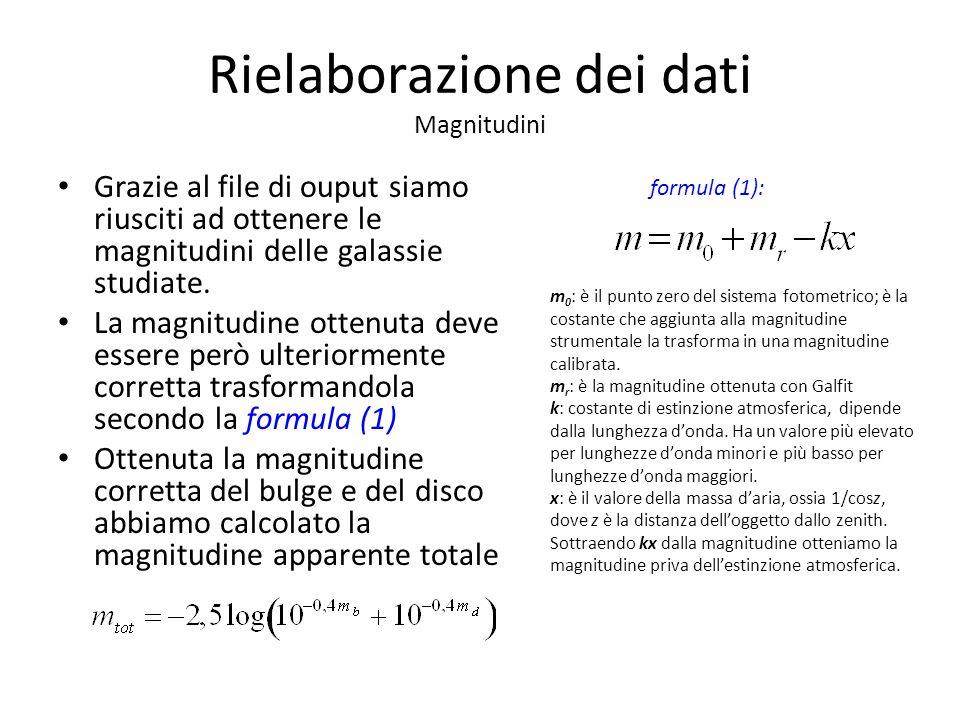 Rielaborazione dei dati Magnitudini Grazie al file di ouput siamo riusciti ad ottenere le magnitudini delle galassie studiate. La magnitudine ottenuta