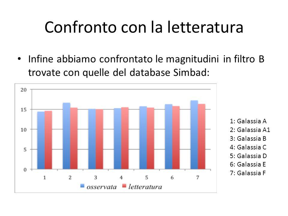 Confronto con la letteratura Infine abbiamo confrontato le magnitudini in filtro B trovate con quelle del database Simbad: 1: Galassia A 2: Galassia A