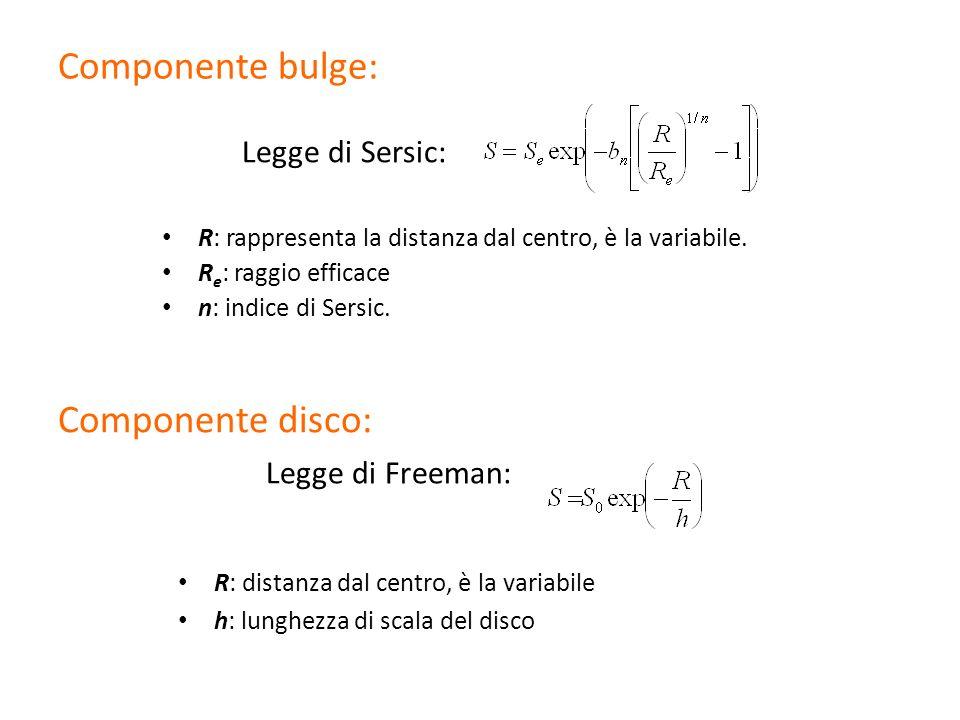 Legge di Sersic: R: rappresenta la distanza dal centro, è la variabile. R e : raggio efficace n: indice di Sersic. Legge di Freeman: R: distanza dal c