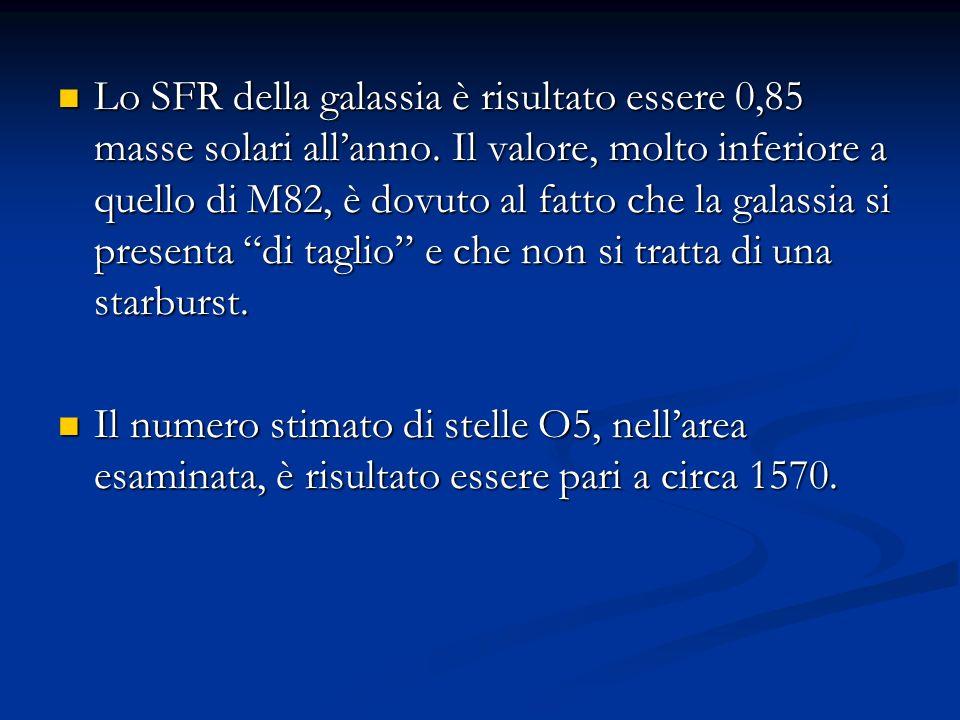 Lo SFR della galassia è risultato essere 0,85 masse solari allanno.