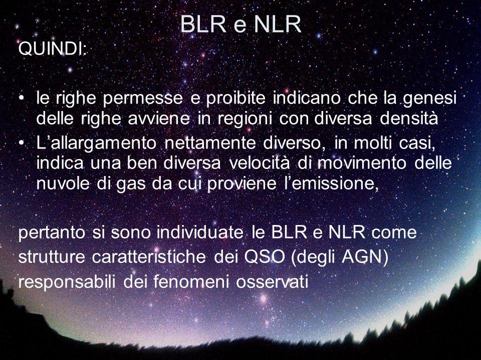 BLR e NLR QUINDI: le righe permesse e proibite indicano che la genesi delle righe avviene in regioni con diversa densità Lallargamento nettamente diverso, in molti casi, indica una ben diversa velocità di movimento delle nuvole di gas da cui proviene lemissione, pertanto si sono individuate le BLR e NLR come strutture caratteristiche dei QSO (degli AGN) responsabili dei fenomeni osservati