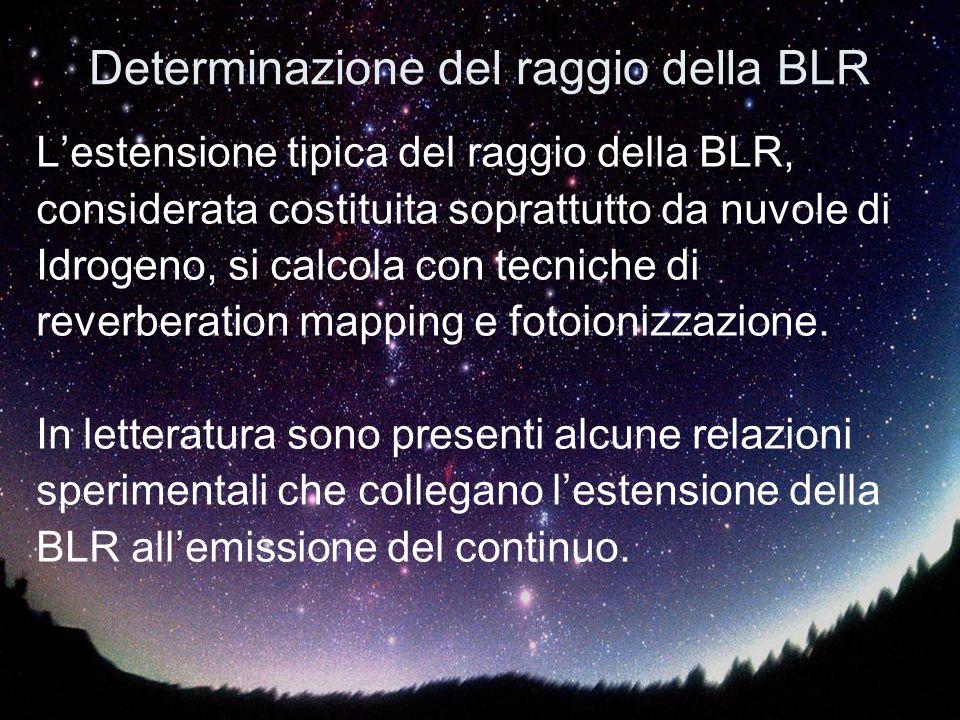 Determinazione del raggio della BLR Lestensione tipica del raggio della BLR, considerata costituita soprattutto da nuvole di Idrogeno, si calcola con tecniche di reverberation mapping e fotoionizzazione.