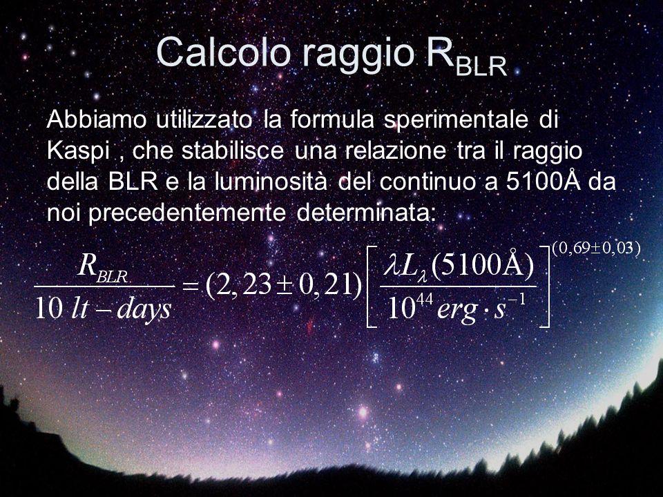 Calcolo raggio R BLR Abbiamo utilizzato la formula sperimentale di Kaspi, che stabilisce una relazione tra il raggio della BLR e la luminosità del continuo a 5100Å da noi precedentemente determinata: