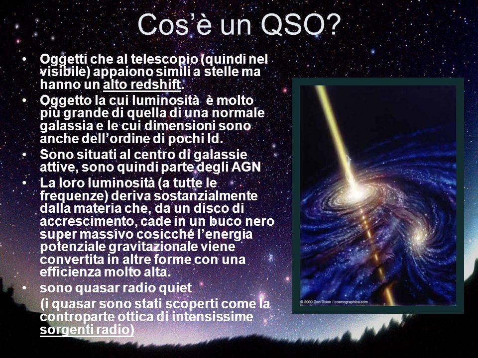 Cosè un QSO.