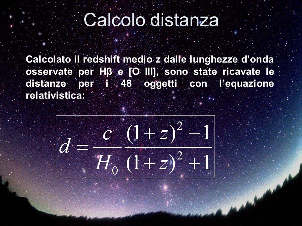 Calcolo distanza Calcolato il redshift medio z dalle lunghezze donda osservate per Hβ e [O III], sono state ricavate le distanze per i 48 oggetti con lequazione relativistica: