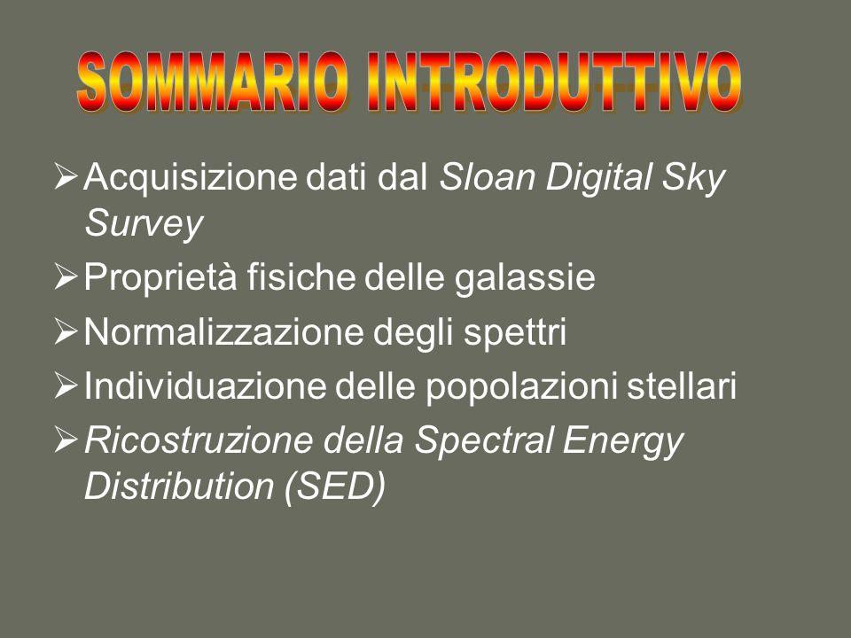 Acquisizione dati dal Sloan Digital Sky Survey Proprietà fisiche delle galassie Normalizzazione degli spettri Individuazione delle popolazioni stellar