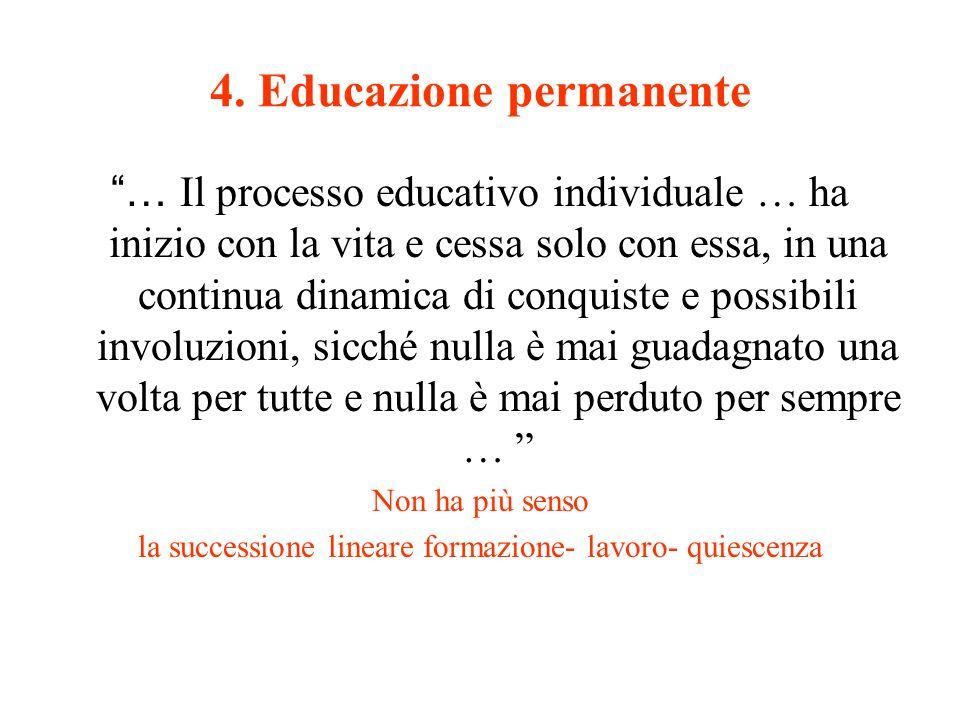 4. Educazione permanente … Il processo educativo individuale … ha inizio con la vita e cessa solo con essa, in una continua dinamica di conquiste e po