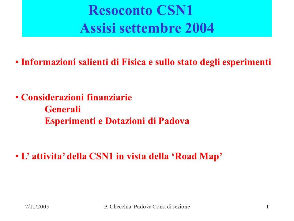 7/11/200532 ….e a Padova… 1)K 2) Super B Factory 3) ILC 4) Upgrade LHC 5) (S)PS++ 6) Futuro di e+e- a LNF 7)Fisica adronica e dello spin