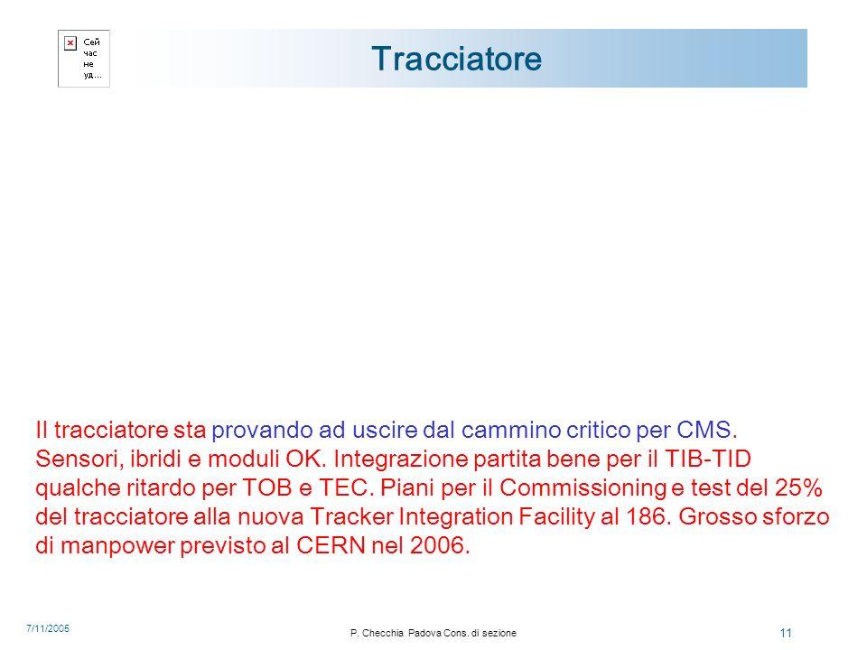 7/11/2005 P. Checchia Padova Cons.