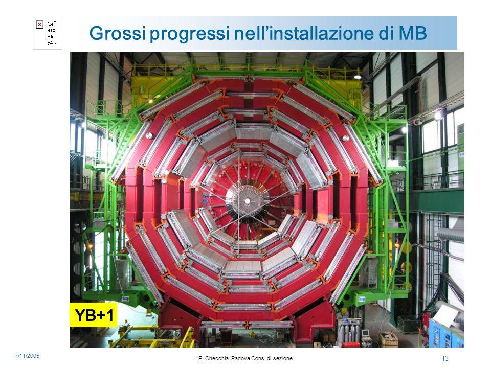 7/11/2005 P. Checchia Padova Cons. di sezione 13 YB+1 Grossi progressi nellinstallazione di MB