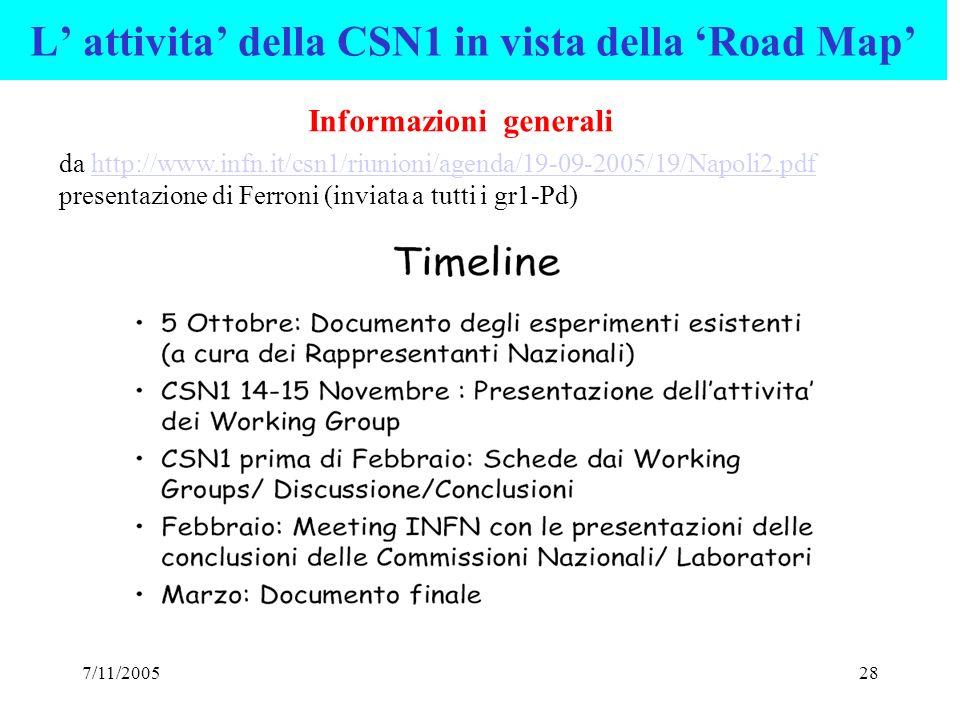 7/11/200528 L attivita della CSN1 in vista della Road Map Informazioni generali da http://www.infn.it/csn1/riunioni/agenda/19-09-2005/19/Napoli2.pdf presentazione di Ferroni (inviata a tutti i gr1-Pd)http://www.infn.it/csn1/riunioni/agenda/19-09-2005/19/Napoli2.pdf