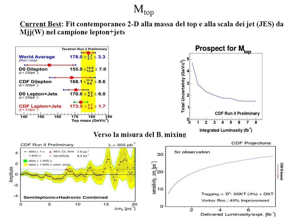 7/11/20056 M top Current Best: Fit contemporaneo 2-D alla massa del top e alla scala dei jet (JES) da Mjj(W) nel campione lepton+jets Verso la misura del B s mixing
