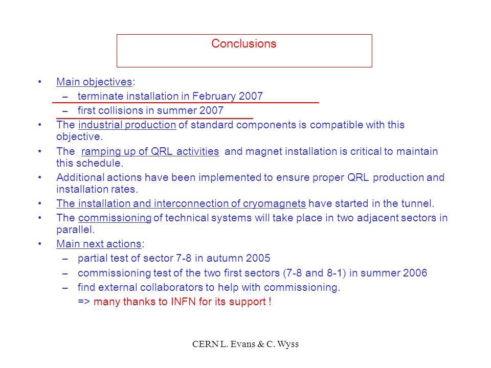 CERN L. Evans & C.