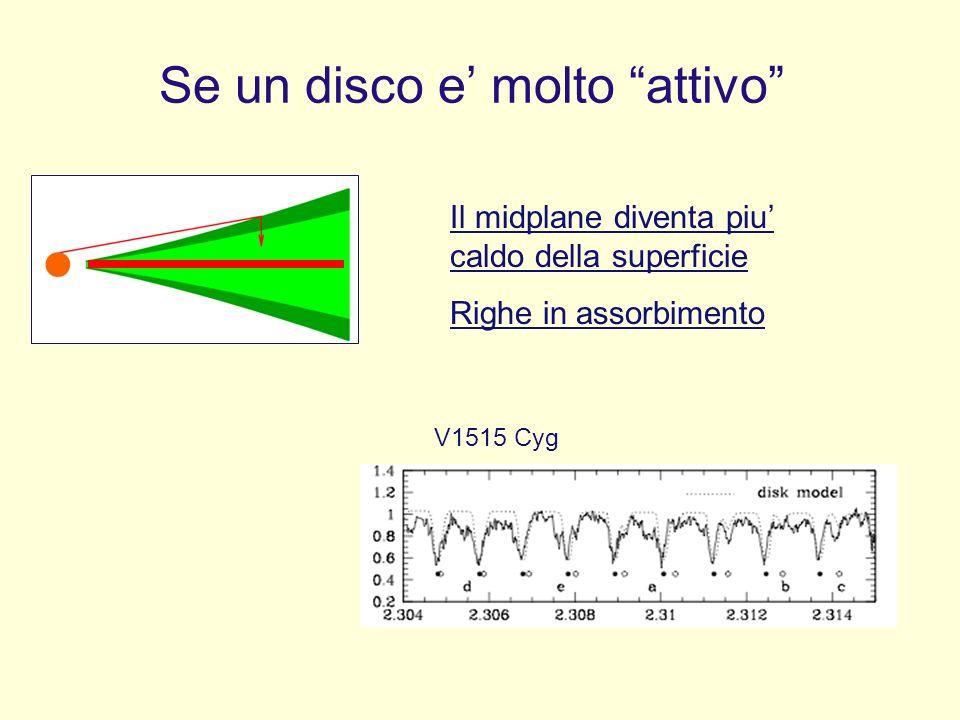 Se un disco e molto attivo Il midplane diventa piu caldo della superficie Righe in assorbimento V1515 Cyg