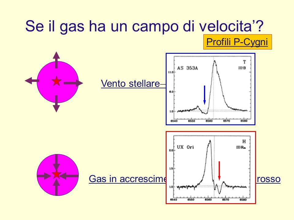 Se il gas ha un campo di velocita.