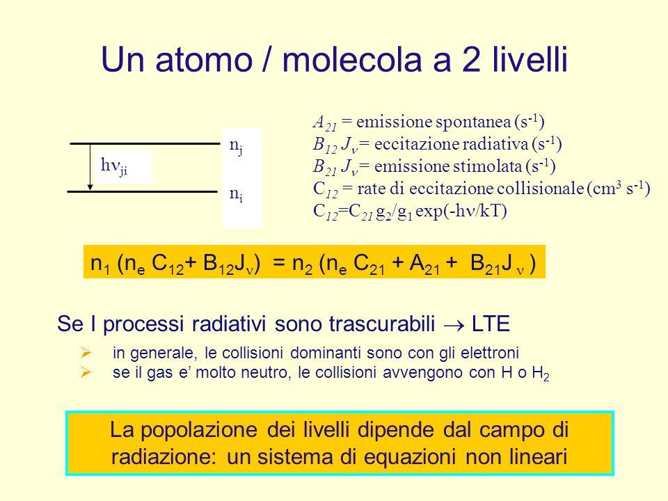 njninjni h ji A 21 = emissione spontanea (s -1 ) B 12 J = eccitazione radiativa (s -1 ) B 21 J = emissione stimolata (s -1 ) C 12 = rate di eccitazione collisionale (cm 3 s -1 ) C 12 =C 21 g 2 /g 1 exp(-h /kT) Un atomo / molecola a 2 livelli in generale, le collisioni dominanti sono con gli elettroni se il gas e molto neutro, le collisioni avvengono con H o H 2 n 1 (n e C 12 + B 12 J ) = n 2 (n e C 21 + A 21 + B 21 J ) Se I processi radiativi sono trascurabili LTE La popolazione dei livelli dipende dal campo di radiazione: un sistema di equazioni non lineari