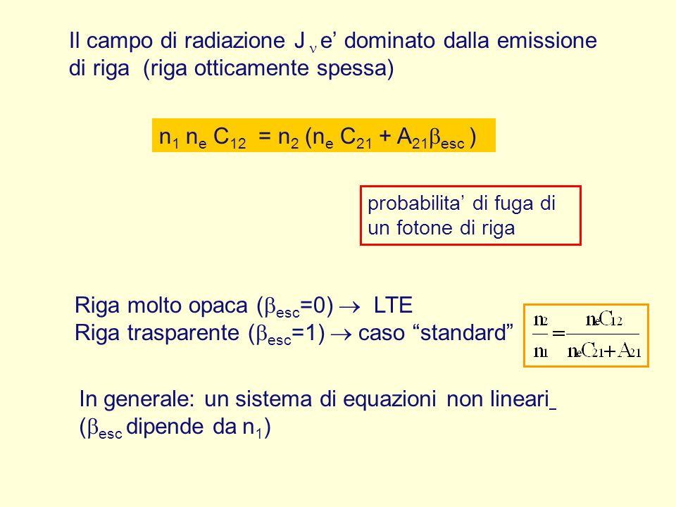 Il campo di radiazione J e dominato dalla emissione di riga (riga otticamente spessa) n 1 n e C 12 = n 2 (n e C 21 + A 21 esc ) probabilita di fuga di un fotone di riga Riga molto opaca ( esc =0) LTE Riga trasparente ( esc =1) caso standard In generale: un sistema di equazioni non lineari ( esc dipende da n 1 )