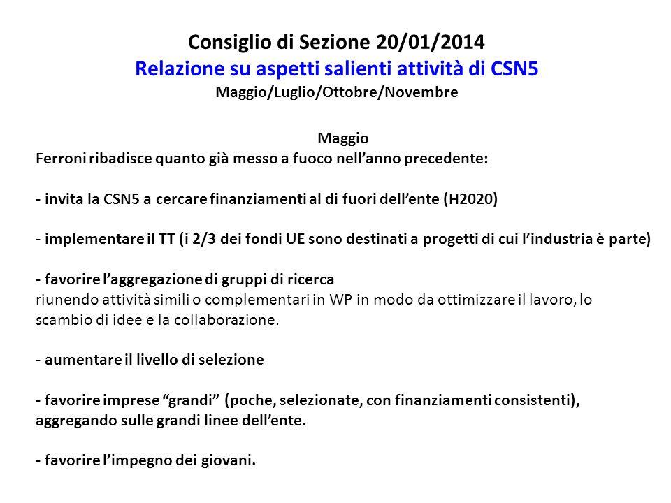 Consiglio di Sezione 20/01/2014 Relazione su aspetti salienti attività di CSN5 Maggio/Luglio/Ottobre/Novembre Maggio Ferroni ribadisce quanto già messo a fuoco nellanno precedente: - invita la CSN5 a cercare finanziamenti al di fuori dellente (H2020) - implementare il TT (i 2/3 dei fondi UE sono destinati a progetti di cui lindustria è parte) - favorire laggregazione di gruppi di ricerca riunendo attività simili o complementari in WP in modo da ottimizzare il lavoro, lo scambio di idee e la collaborazione.