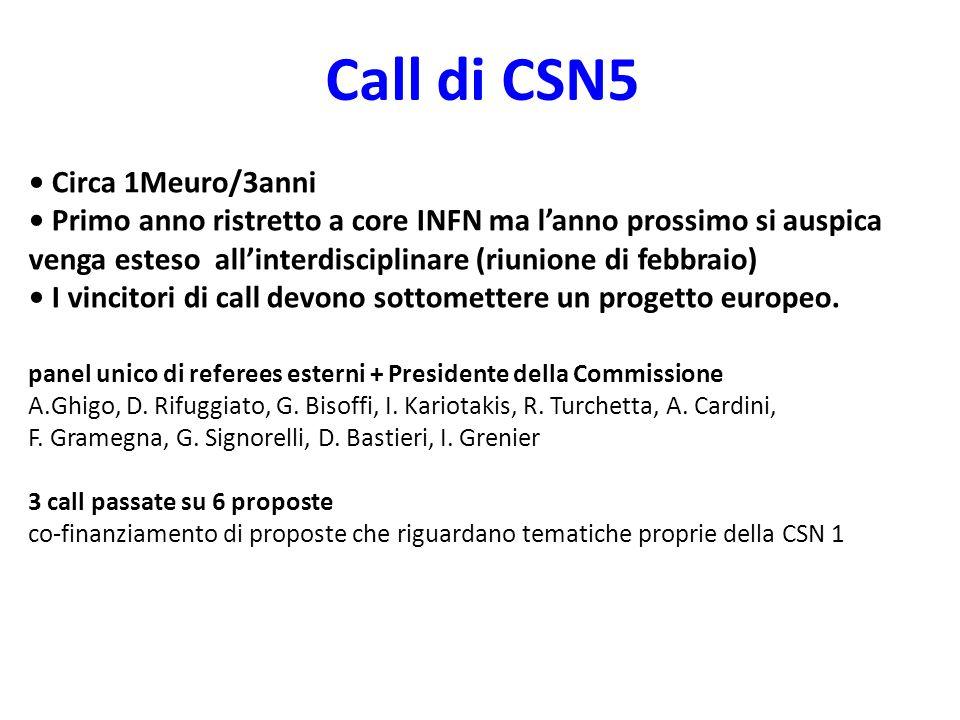 Call di CSN5 Circa 1Meuro/3anni Primo anno ristretto a core INFN ma lanno prossimo si auspica venga esteso allinterdisciplinare (riunione di febbraio) I vincitori di call devono sottomettere un progetto europeo.