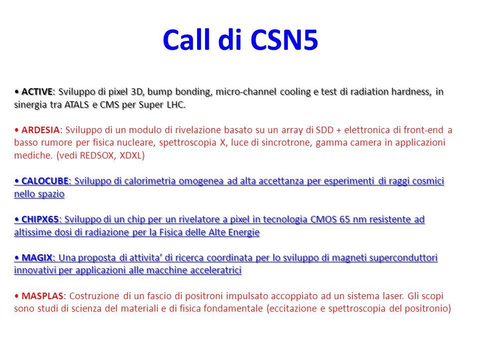 Call di CSN5 ACTIVE: Sviluppo di pixel 3D, bump bonding, micro-channel cooling e test di radiation hardness, in sinergia tra ATALS e CMS per Super LHC.