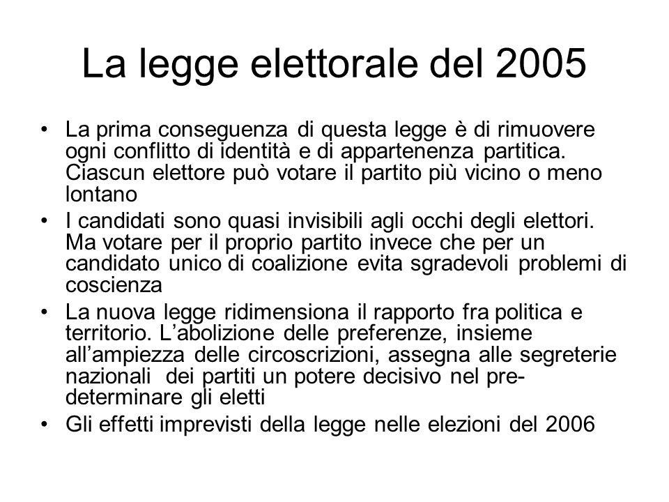 La legge elettorale del 2005 La prima conseguenza di questa legge è di rimuovere ogni conflitto di identità e di appartenenza partitica.