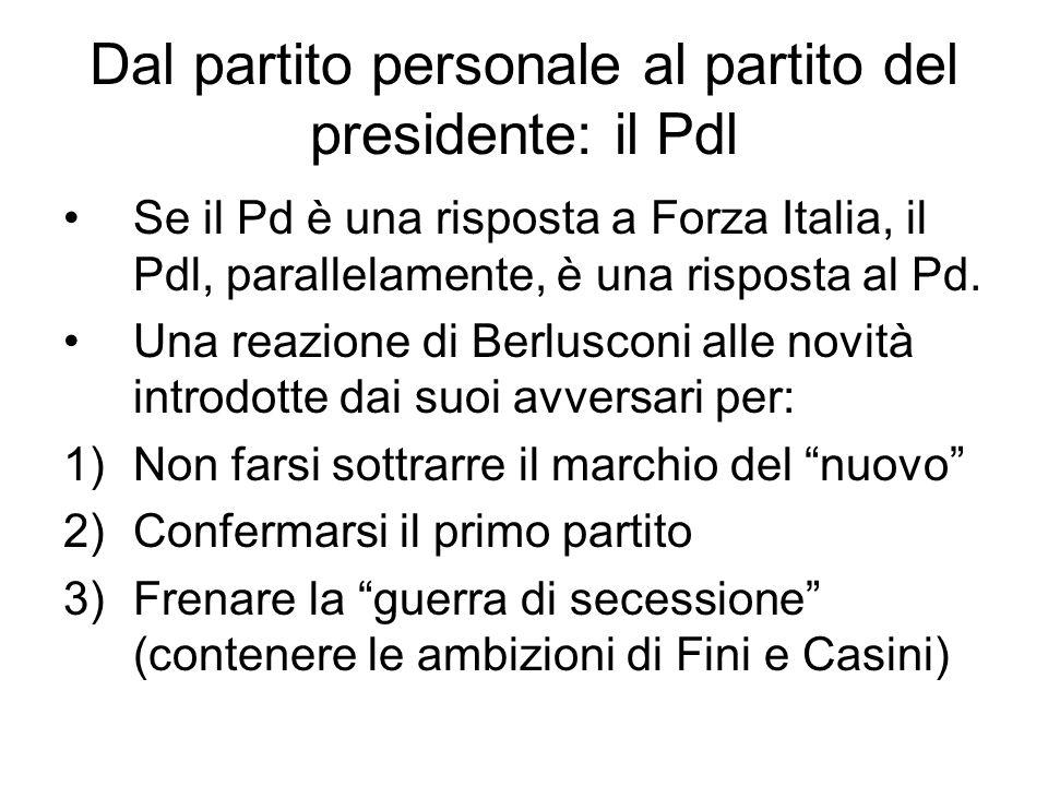Dal partito personale al partito del presidente: il Pdl Se il Pd è una risposta a Forza Italia, il Pdl, parallelamente, è una risposta al Pd.
