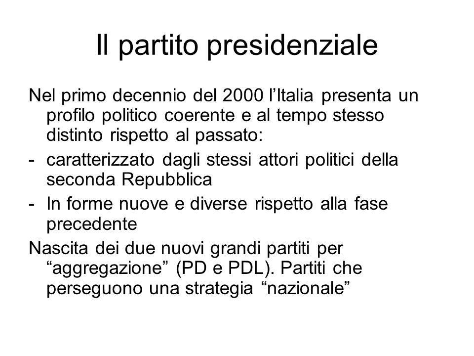 Il partito presidenziale Nel primo decennio del 2000 lItalia presenta un profilo politico coerente e al tempo stesso distinto rispetto al passato: -caratterizzato dagli stessi attori politici della seconda Repubblica -In forme nuove e diverse rispetto alla fase precedente Nascita dei due nuovi grandi partiti per aggregazione (PD e PDL).