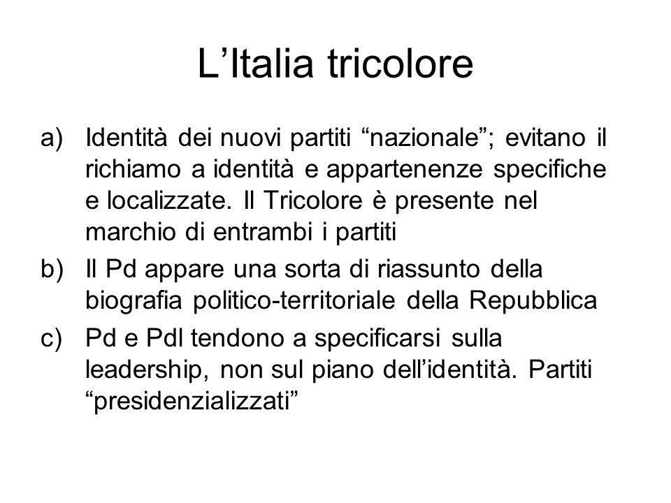 LItalia tricolore a)Identità dei nuovi partiti nazionale; evitano il richiamo a identità e appartenenze specifiche e localizzate.