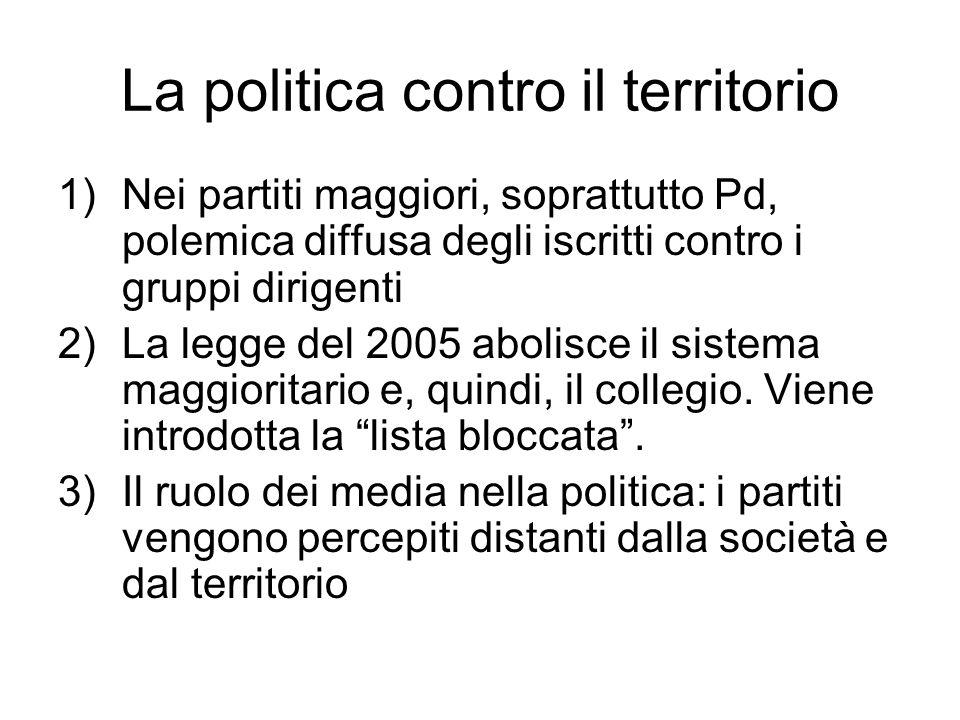 La politica contro il territorio 1)Nei partiti maggiori, soprattutto Pd, polemica diffusa degli iscritti contro i gruppi dirigenti 2)La legge del 2005 abolisce il sistema maggioritario e, quindi, il collegio.