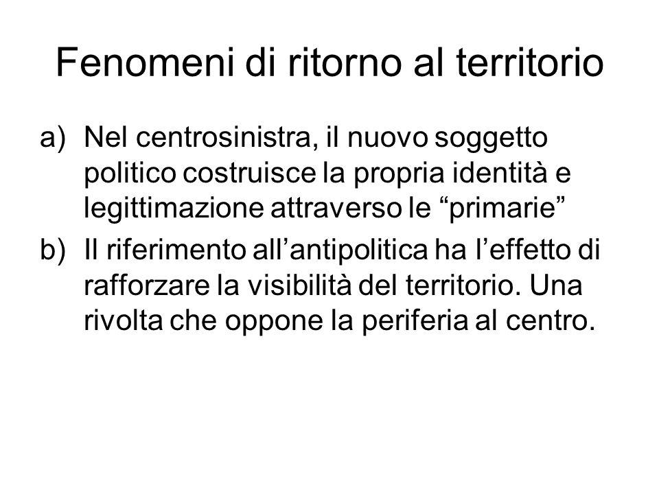 Fenomeni di ritorno al territorio a)Nel centrosinistra, il nuovo soggetto politico costruisce la propria identità e legittimazione attraverso le primarie b)Il riferimento allantipolitica ha leffetto di rafforzare la visibilità del territorio.