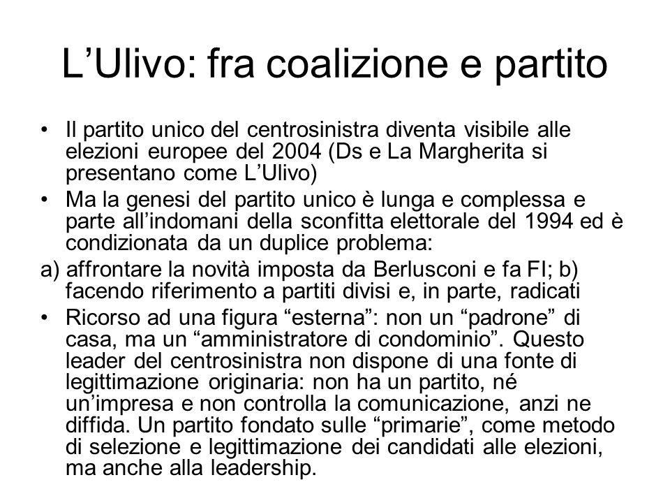 LUlivo: fra coalizione e partito Il partito unico del centrosinistra diventa visibile alle elezioni europee del 2004 (Ds e La Margherita si presentano come LUlivo) Ma la genesi del partito unico è lunga e complessa e parte allindomani della sconfitta elettorale del 1994 ed è condizionata da un duplice problema: a) affrontare la novità imposta da Berlusconi e fa FI; b) facendo riferimento a partiti divisi e, in parte, radicati Ricorso ad una figura esterna: non un padrone di casa, ma un amministratore di condominio.