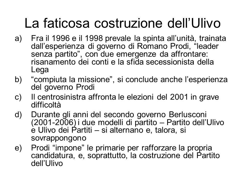 La faticosa costruzione dellUlivo a)Fra il 1996 e il 1998 prevale la spinta allunità, trainata dallesperienza di governo di Romano Prodi, leader senza partito, con due emergenze da affrontare: risanamento dei conti e la sfida secessionista della Lega b)compiuta la missione, si conclude anche lesperienza del governo Prodi c)Il centrosinistra affronta le elezioni del 2001 in grave difficoltà d)Durante gli anni del secondo governo Berlusconi (2001-2006) i due modelli di partito – Partito dellUlivo e Ulivo dei Partiti – si alternano e, talora, si sovrappongono e)Prodi impone le primarie per rafforzare la propria candidatura, e, soprattutto, la costruzione del Partito dellUlivo