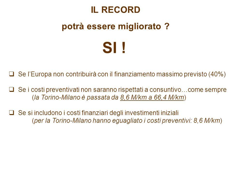 Se lEuropa non contribuirà con il finanziamento massimo previsto (40%) Se i costi preventivati non saranno rispettati a consuntivo…come sempre (la Torino-Milano è passata da 8,6 M/km a 66,4 M/km) Se si includono i costi finanziari degli investimenti iniziali (per la Torino-Milano hanno eguagliato i costi preventivi: 8,6 M/km) SI .