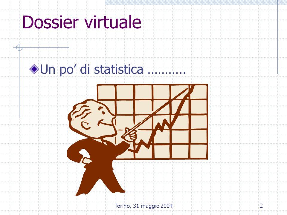 Torino, 31 maggio 20043 Quanti dossier.