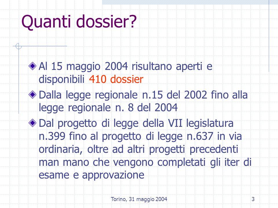 Torino, 31 maggio 20043 Quanti dossier? Al 15 maggio 2004 risultano aperti e disponibili 410 dossier Dalla legge regionale n.15 del 2002 fino alla leg