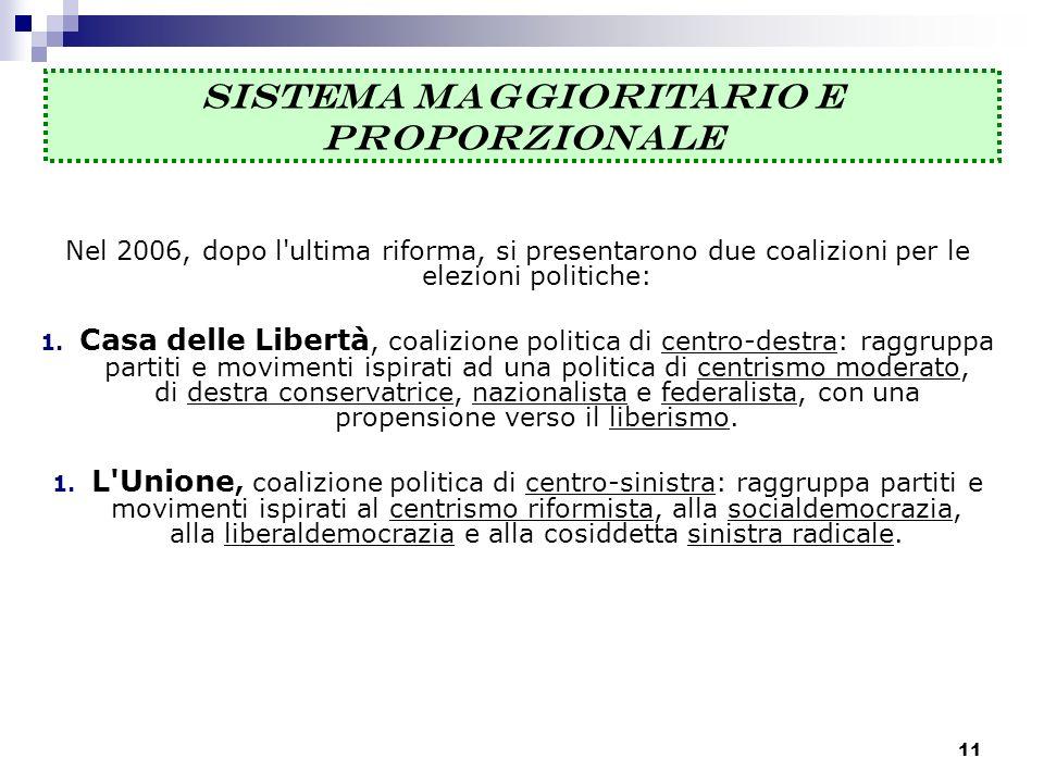 11 Nel 2006, dopo l'ultima riforma, si presentarono due coalizioni per le elezioni politiche: 1. Casa delle Libertà, coalizione politica di centro-des