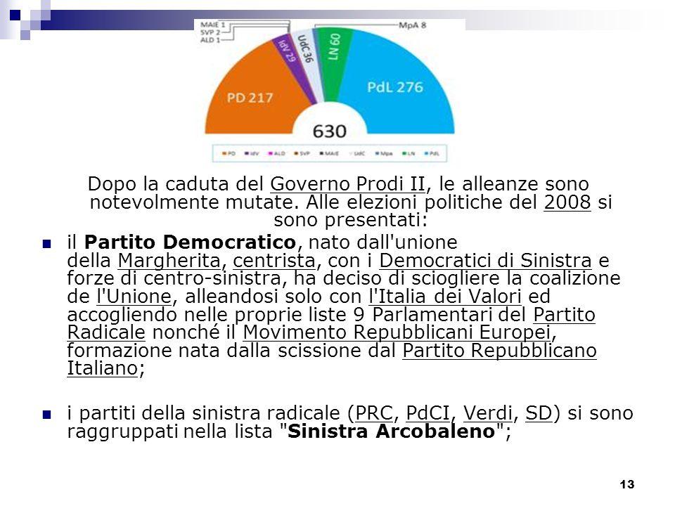 13 Dopo la caduta del Governo Prodi II, le alleanze sono notevolmente mutate. Alle elezioni politiche del 2008 si sono presentati: il Partito Democrat