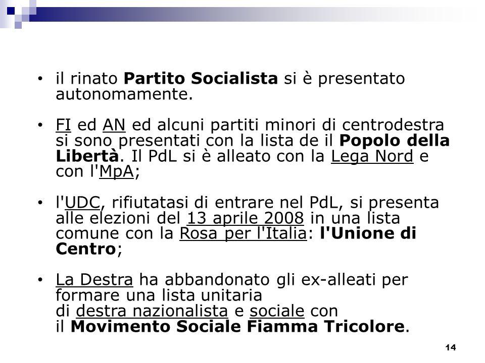 14 il rinato Partito Socialista si è presentato autonomamente. FI ed AN ed alcuni partiti minori di centrodestra si sono presentati con la lista de il