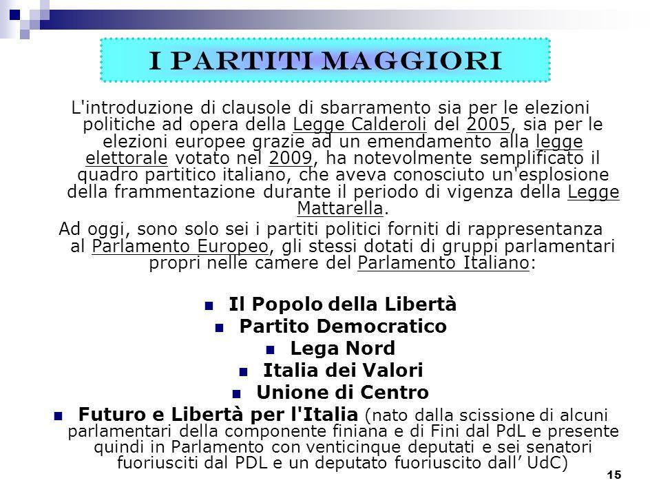15 I partiti maggiori L'introduzione di clausole di sbarramento sia per le elezioni politiche ad opera della Legge Calderoli del 2005, sia per le elez
