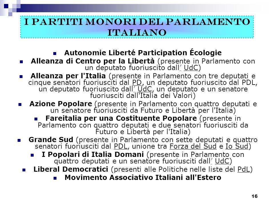 16 I partiti MONORI DEL PARLAMENTO ITALIANO Autonomie Liberté Participation Écologie Alleanza di Centro per la Libertà (presente in Parlamento con un