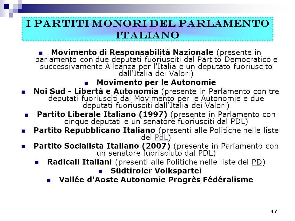 17 I partiti MONORI DEL PARLAMENTO ITALIANO Movimento di Responsabilità Nazionale (presente in parlamento con due deputati fuoriusciti dal Partito Dem